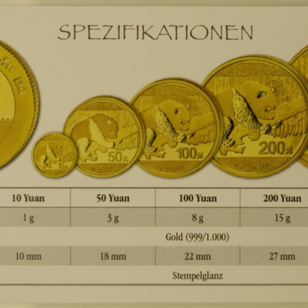 China Panda Set 2016 Gold 1g bis 30g - 5 Münzen - 57 Gramm fein RAR